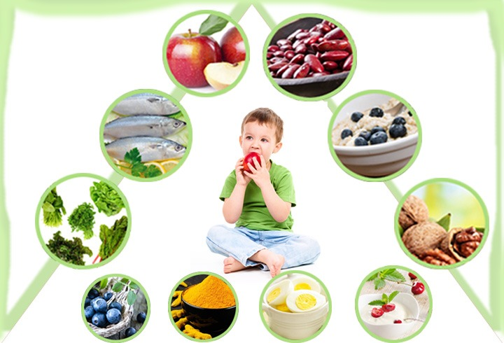 Best Food For kids Brain Development