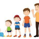 Child Development Stages