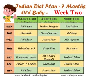 Indian-Diet-Plan-for-7-months-old-baby