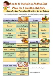 8 Months Baby Food Chart For Indian Diet Chart Feeding Schedule Tips